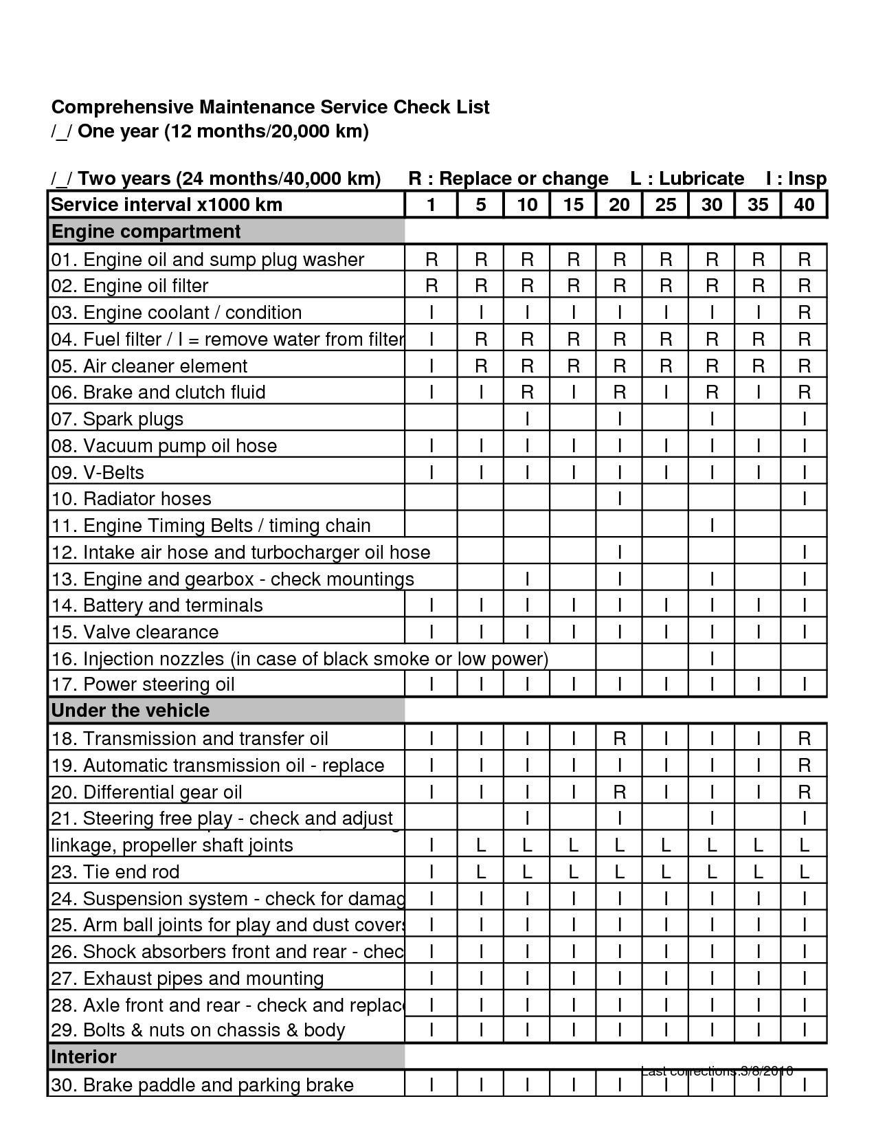 Automotive Preventive Maintenance Checklist Form