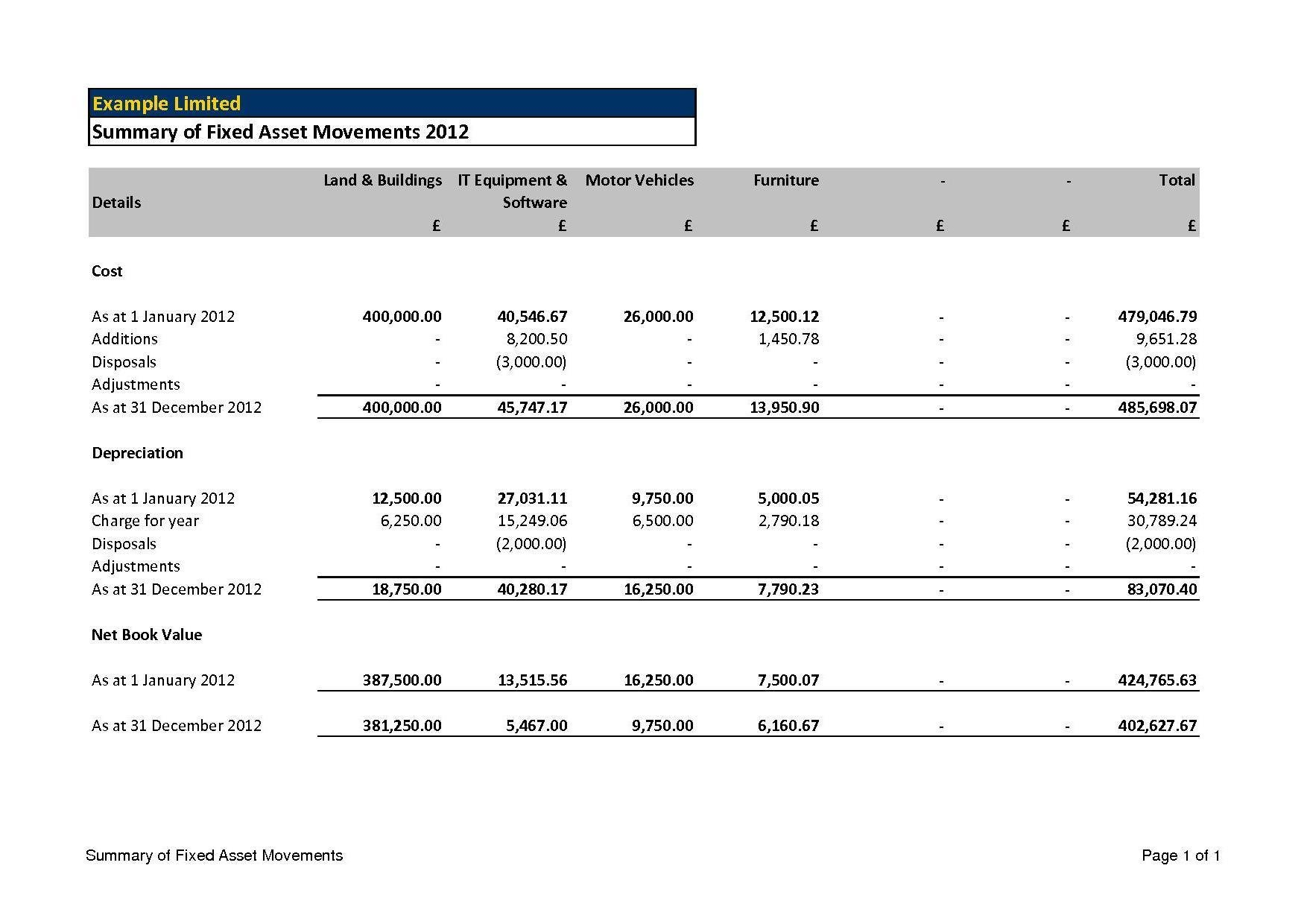 Assets And Liabilities Spreadsheet