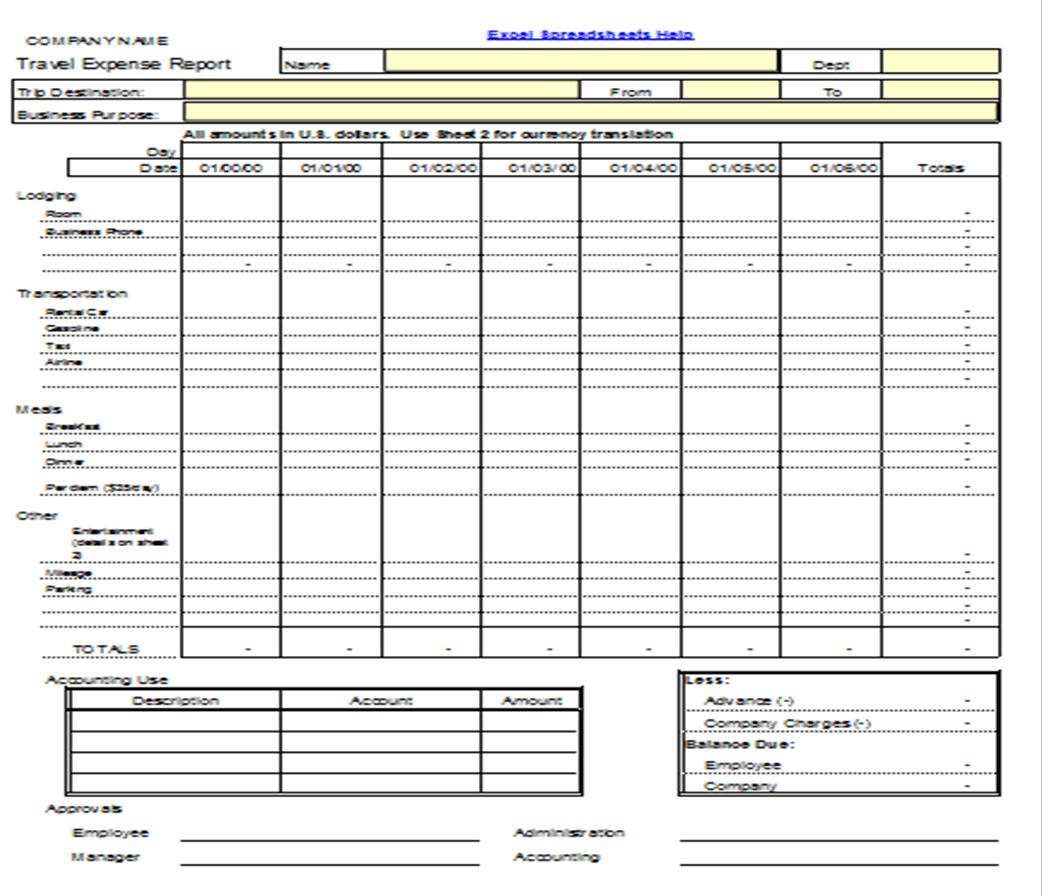 Irs Business Mileage Reimbursement Rules And Business
