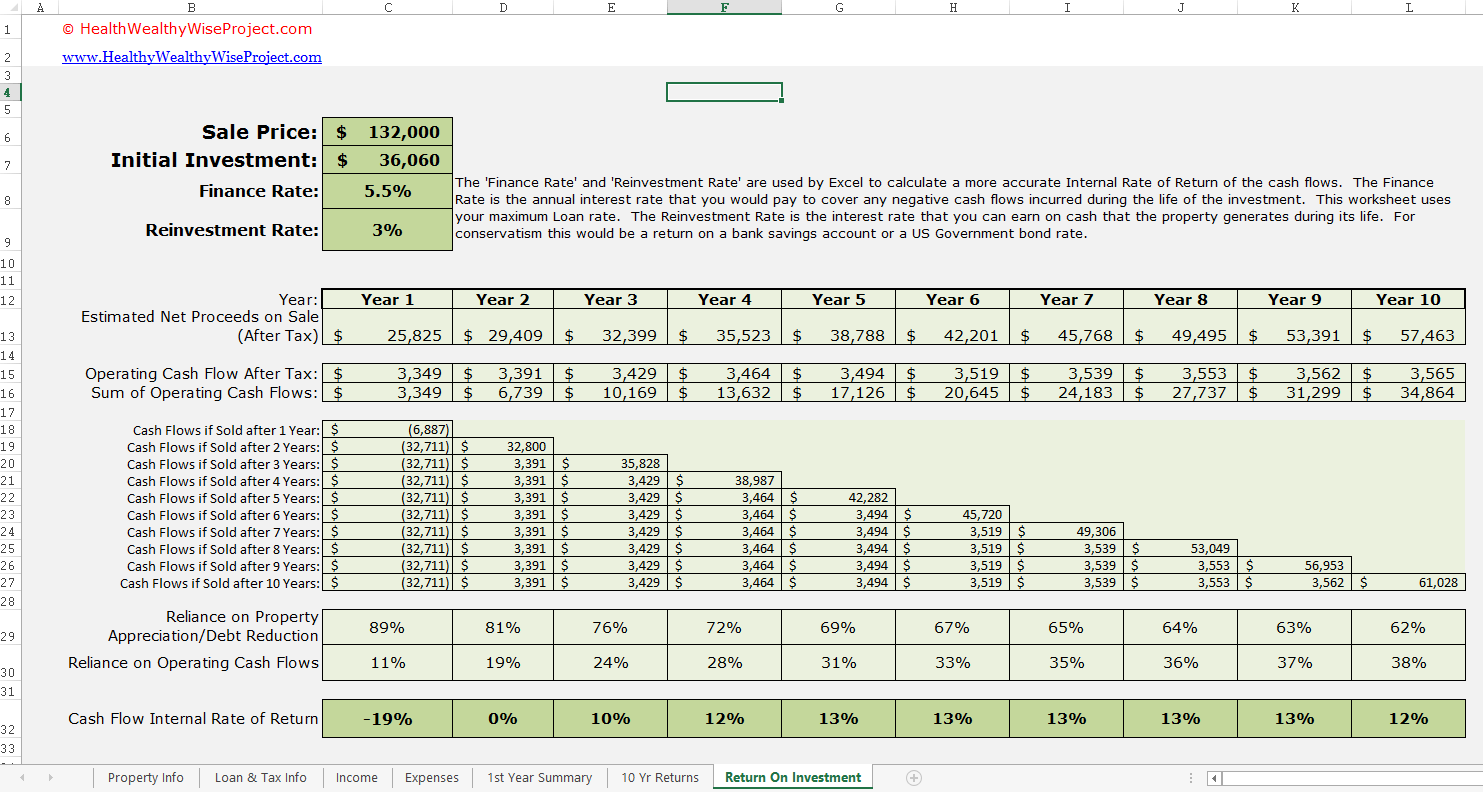 Equipment Lease Calculator Excel Spreadsheet
