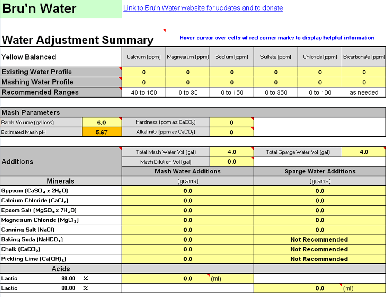 Homebrew Excel Spreadsheet
