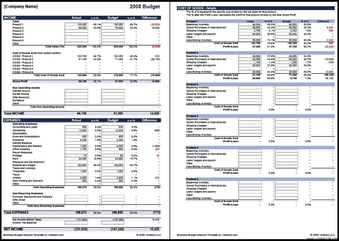 Free Property Management Spreadsheet Excel Template For Tracking Rental Income And Expenses