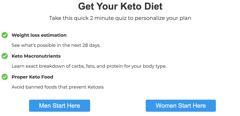 Custom Keto Diet Reviews