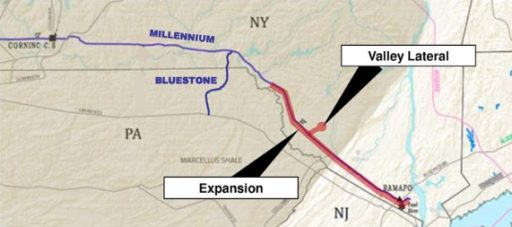 FERC Slams State Overreach on Pipelines; Congress Needs to ...