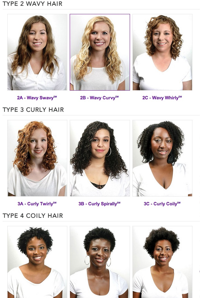 Natural hair types 4a 4b 4c chart