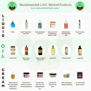 locmethodproductsoptimized