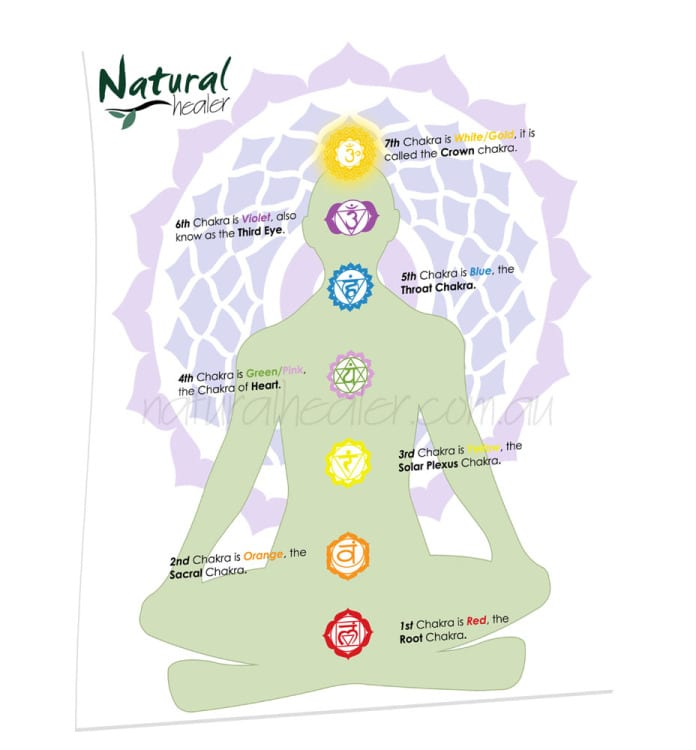 Understand where the Chakras are on your body to enhance the power of Reiki you perform on yourself and others!