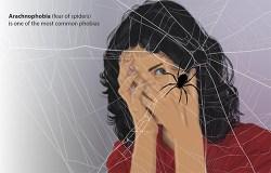 rare mental disorders
