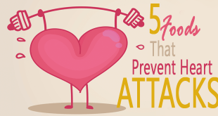 prevent-heart-attack