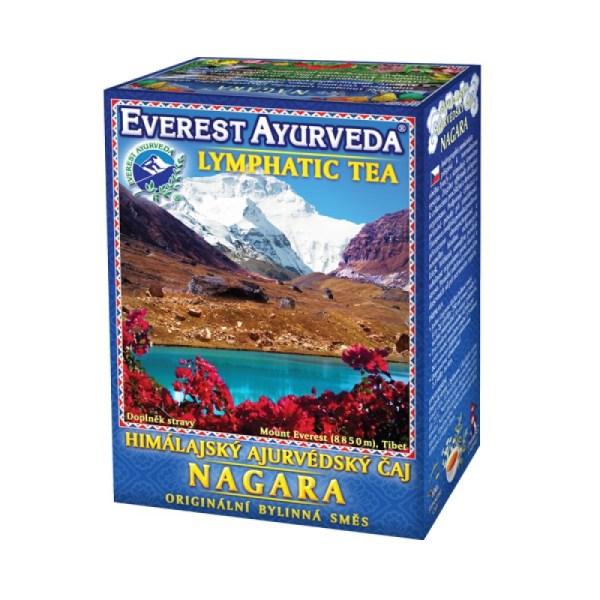 NAGARA Lymphatic System Ayurveda Tea