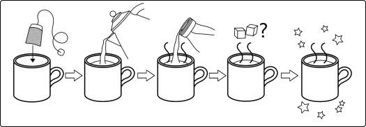 tea workflow 1