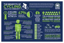 CyclingBenefits