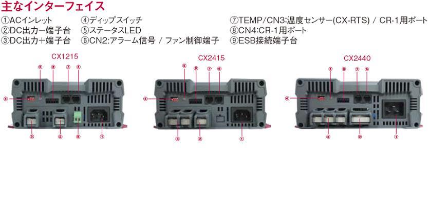 cx-setuzoku-0