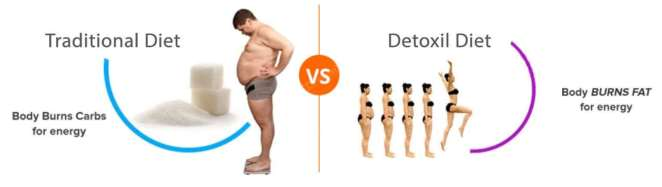 Detoxil-Omega-Formula-Review-vs