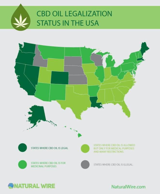 CBD OIL LEGALIZATION STATUS IN THE USA