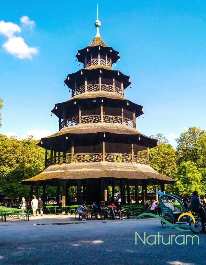 Pontos turísticos em Munique - Englischer Garten foto