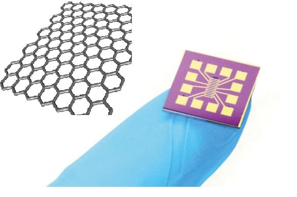 sensore a base di grafene