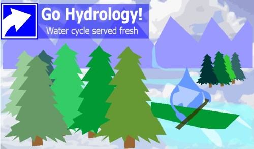 Ride the Water Cycle<br><span style='color:#585858;font-family:Courier;font-size:20px;'>at Go Hydrology!</span>