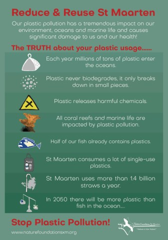 infographic Reduce and Reuse