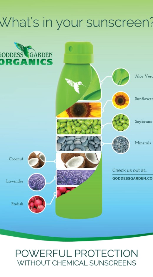 goodess garden sunscreen ingredients