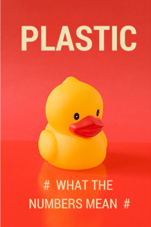 Plastic - What the Numbers Mean