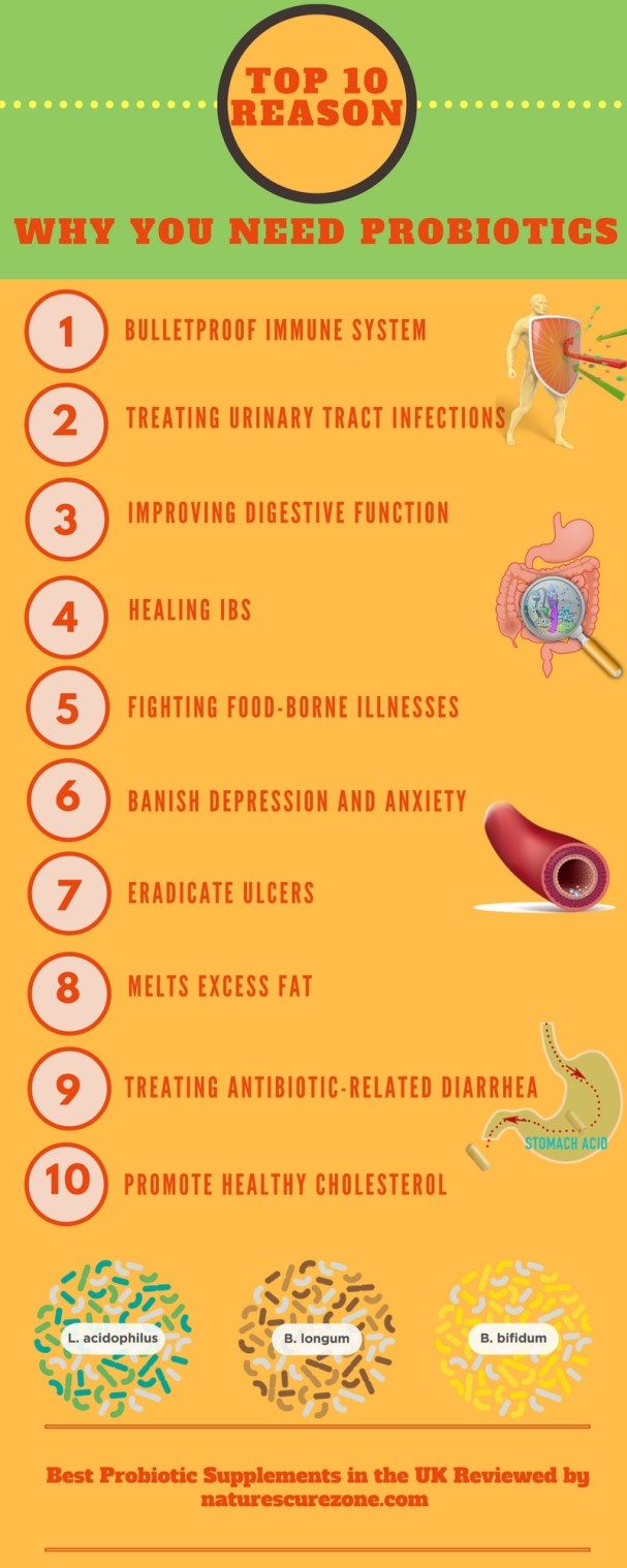 top 10 reason to take best probiotics UK