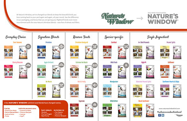 Image of Nature's Window Conversion Chart