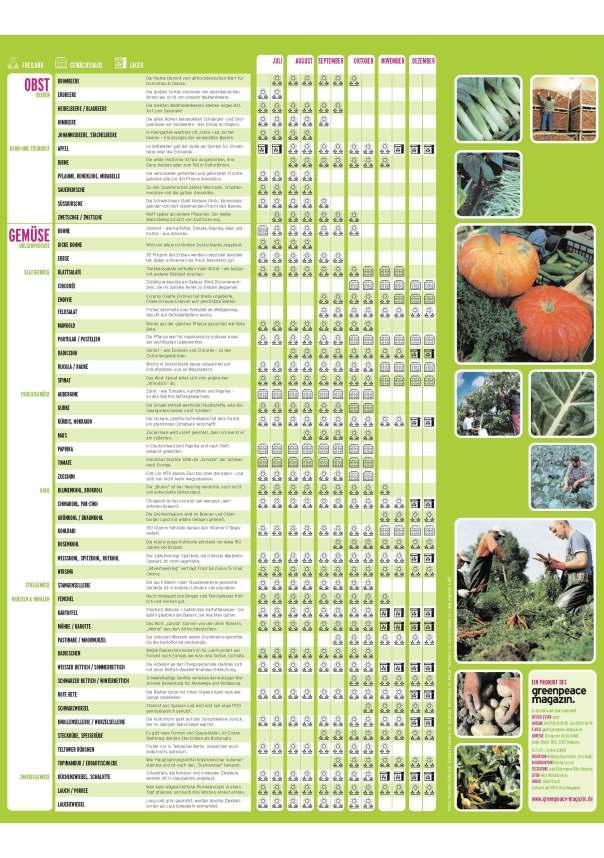 Erntekalender_Seite_2