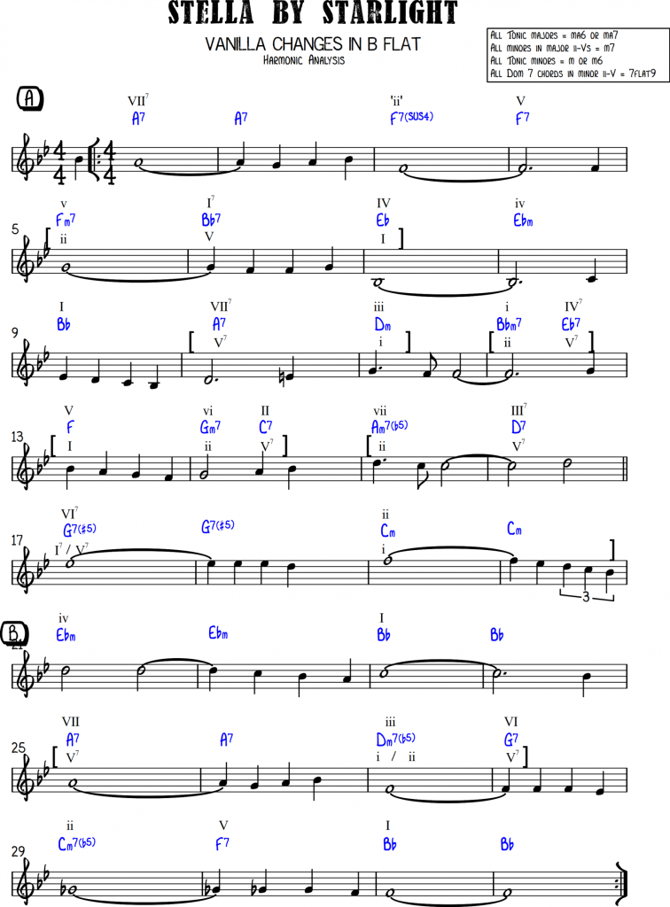 Stella by Starlight in Bb - 'Vanilla' Changes - Harmonic Analysis