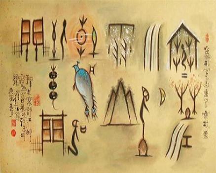 Пиктограми, НаучиКитайски