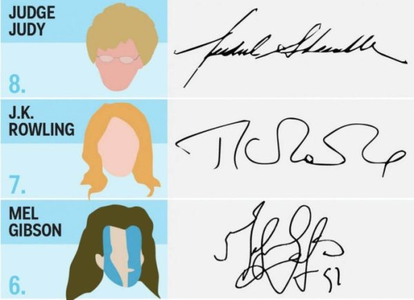 Как придумать подпись и научиться красиво расписываться