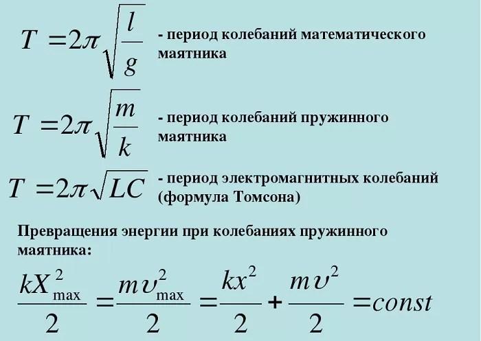 Periode med oscillasjoner