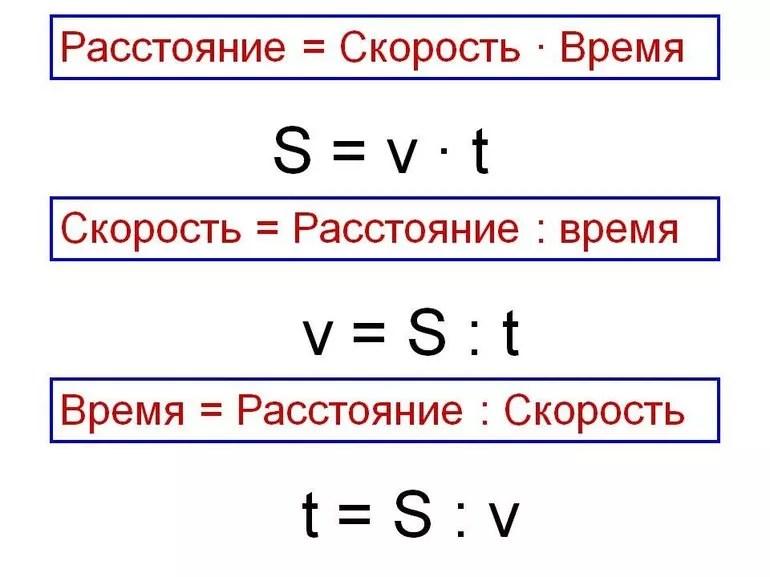 Geschwindigkeit anhand von Formeln finden