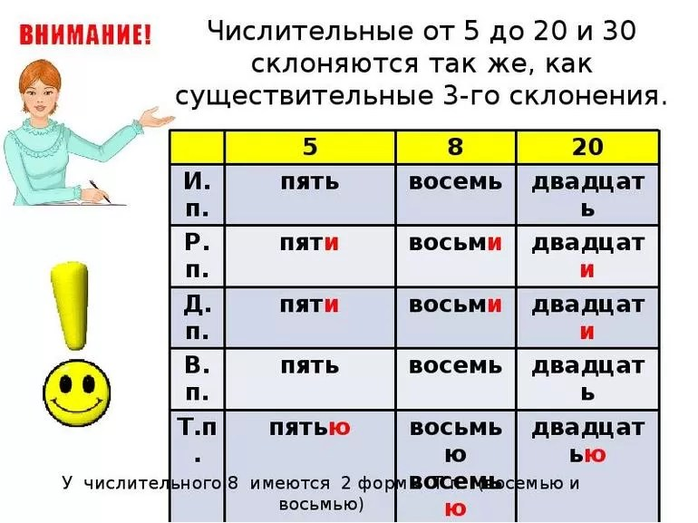 Writing numeral in Russian