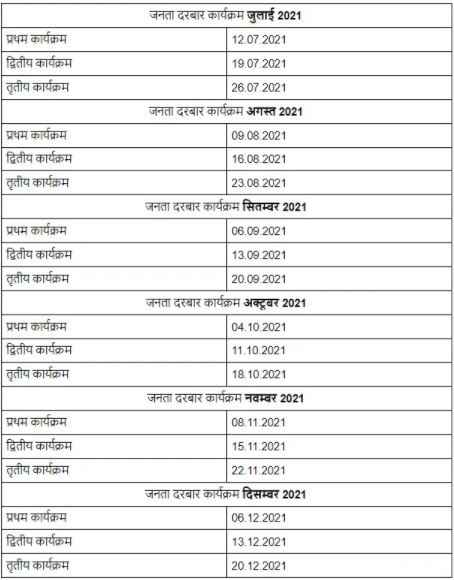 Bihar CM Janta Darbar ONLINE