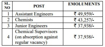 KPCL AE JE Pay Scale