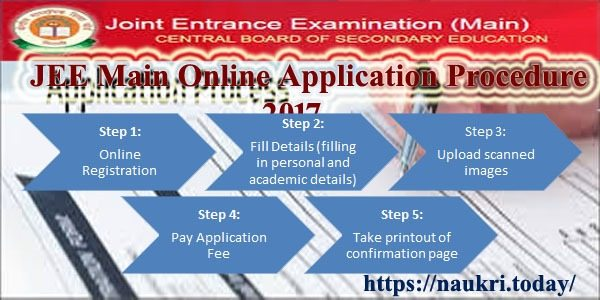 JEE Main Online Application Procedure 2017