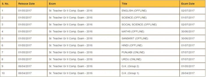RPSC 2nd Grade Teacher Date Sheet