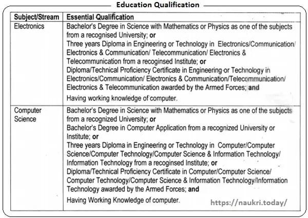 Delhi NTRO Jobs 2017 Education Qualification