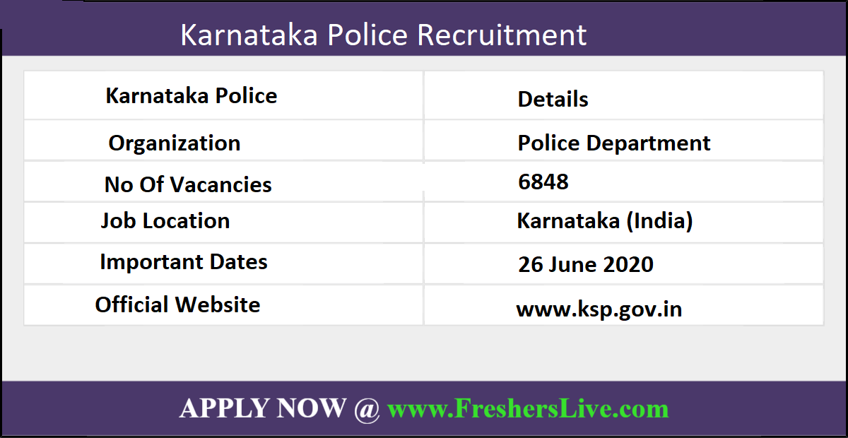 karnataka-state-police-recruitment