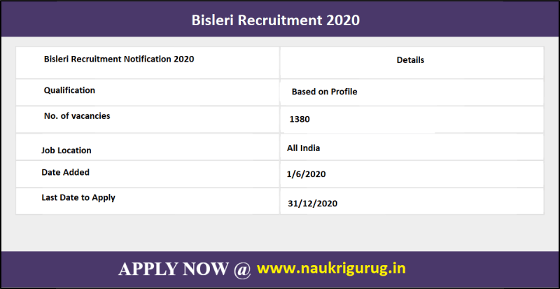 Bisleri Recruitment 2020