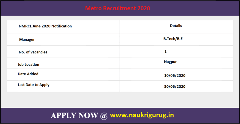 Manager vacancy in NMRCL Recruitment 2020