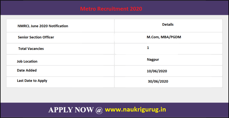 Senior Section Officer vacancy in NMRCL Recruitment 2020