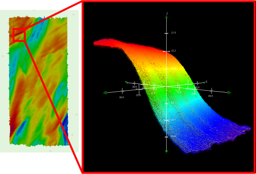 Multibeam echo sounder data shows a shoal in three dimensions at 20x vertical exaggeration. Warm colors are shallower areas, and cool colors are deeper areas. This shoal ranges from 20 meters to 26 meters in depth.