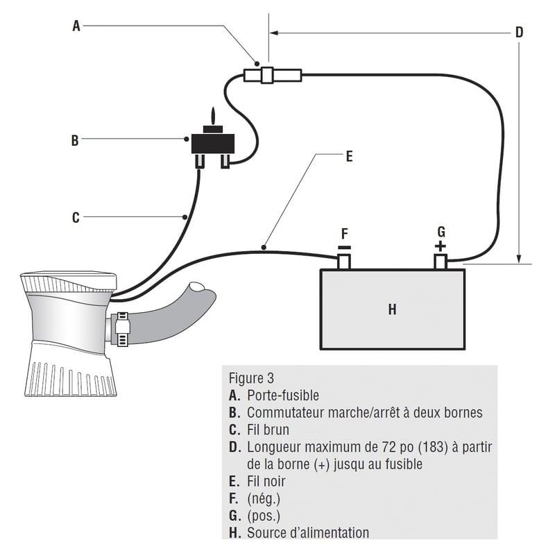 installer une pompe de cale schema electrique