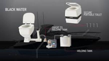 Hivernage des circuits d'eau noire