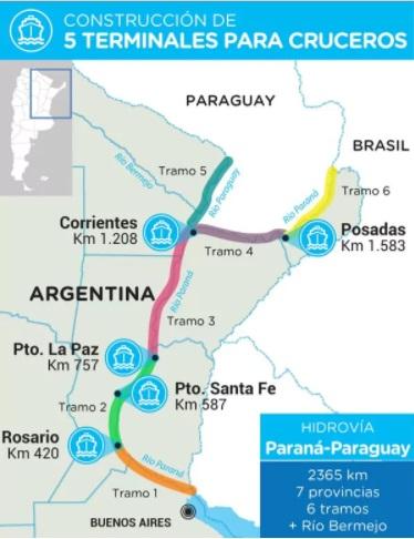 Corredor Turístico Fluvial del Litoral de Argentina
