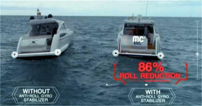 Estabiliza tu barco