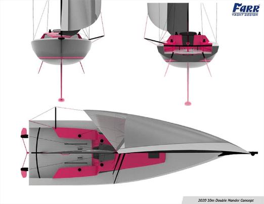 X2 de Farr Design