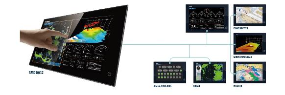 Suzuki Multi-Function Display (SMD)